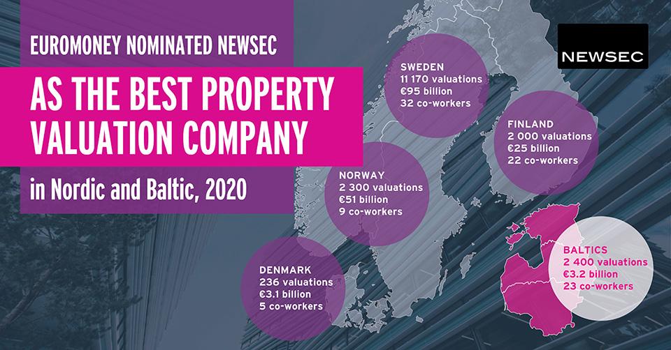 """""""NEWSEC"""" pripažinta geriausia 2020 M. turto vertinimo įmone"""